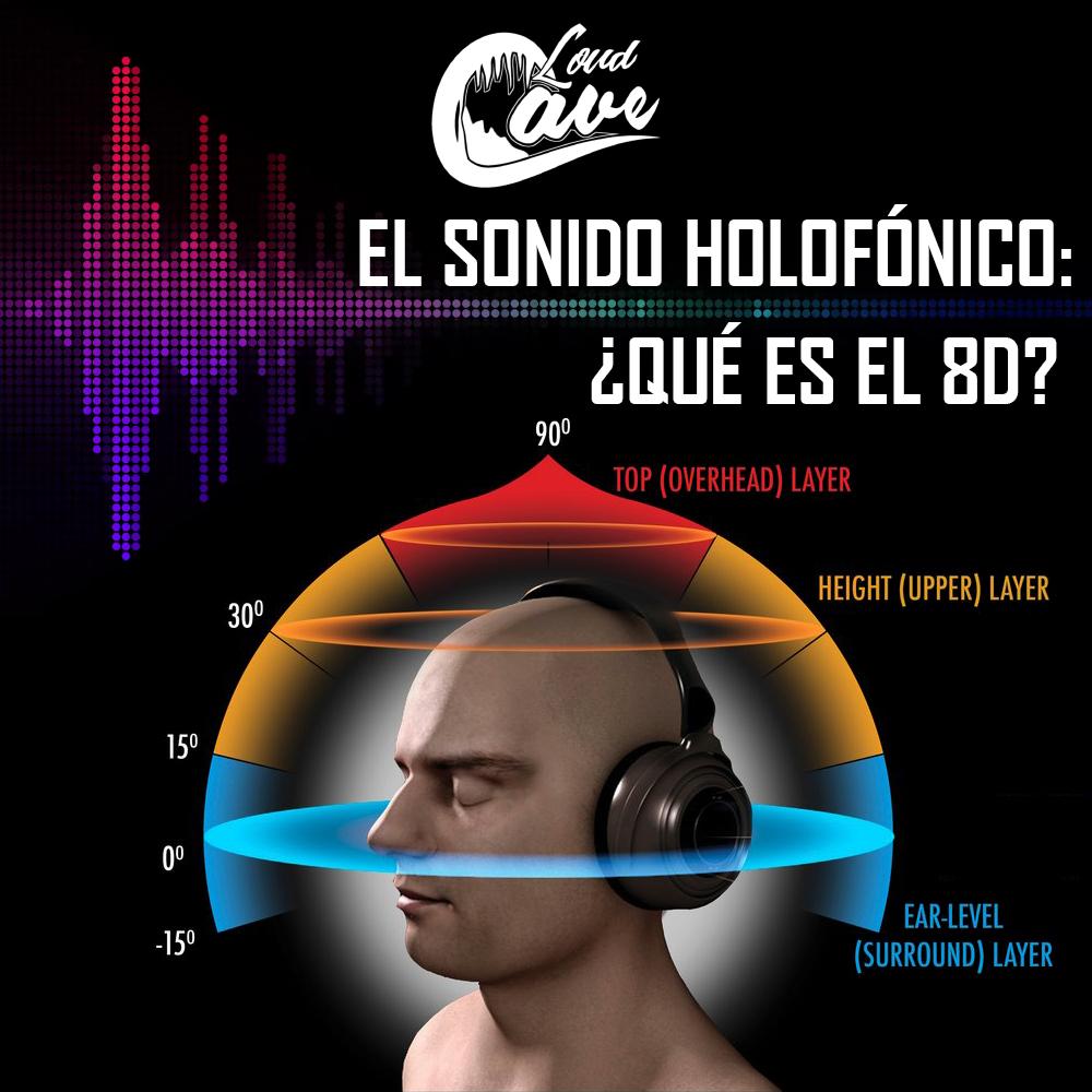 El sonido holofónico: ¿Qué es el 8D?